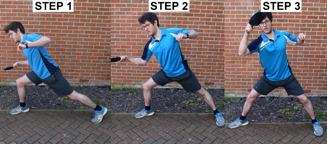 Forehand loop stroke release