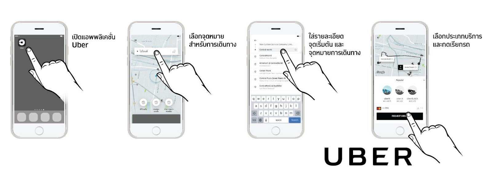 Pan _How to ride Uber.jpg
