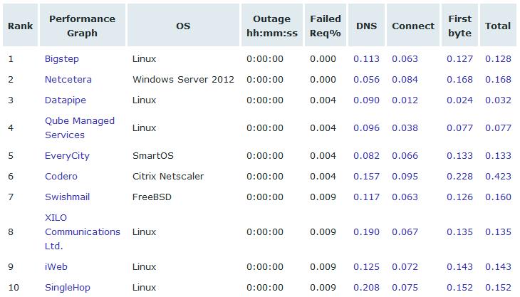 netcraft.png