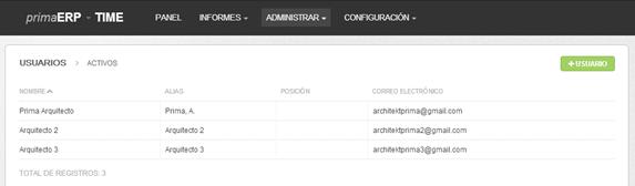 Lista de usuarios activos de la cuenta en primaERP.