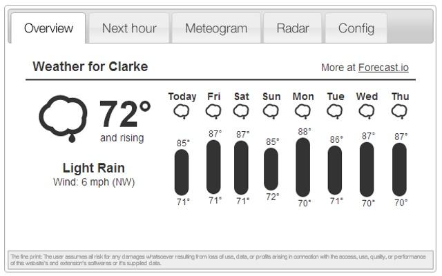 Weather Badge. Rain Alarm. chrome extension