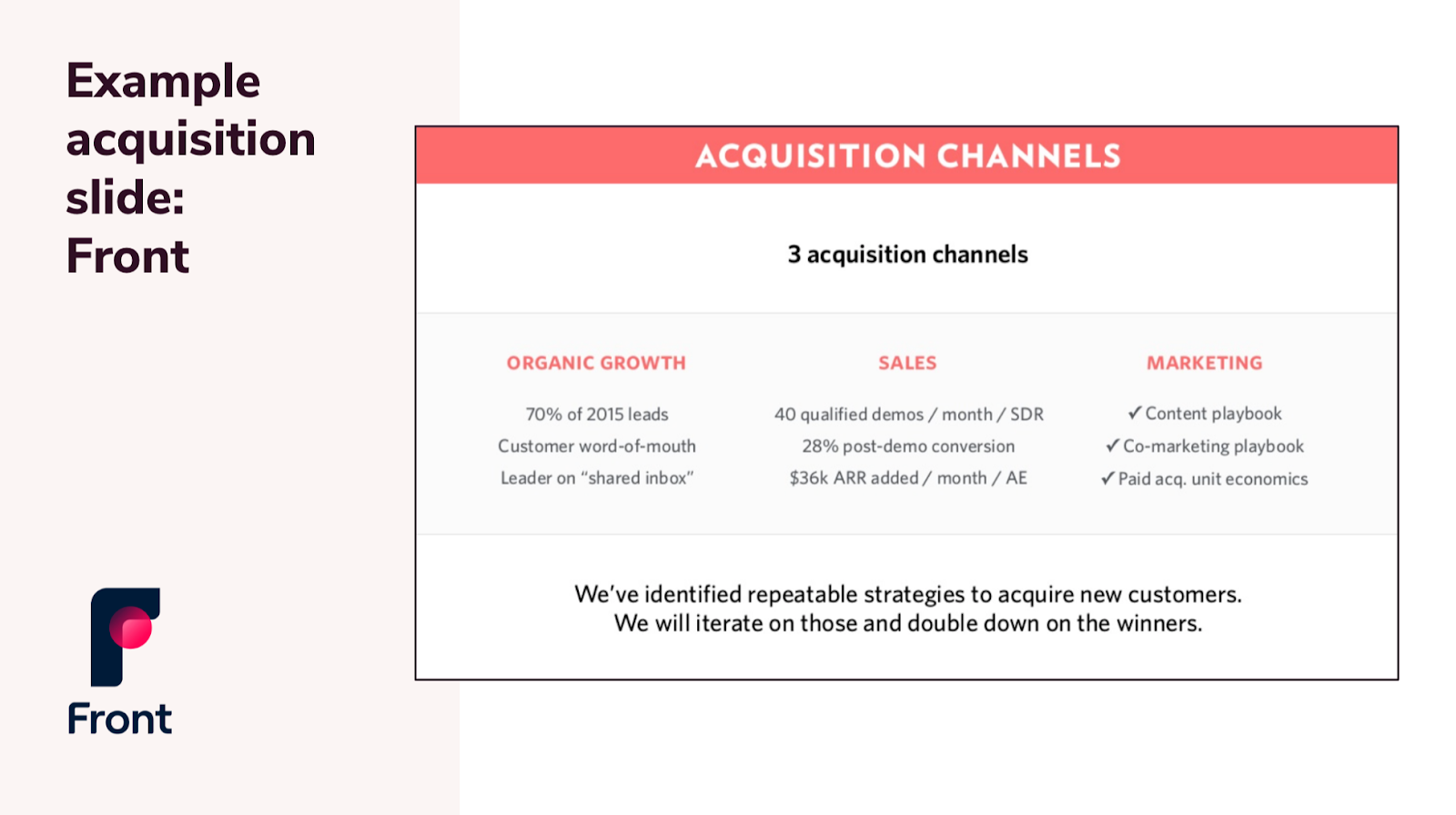 Go-to-market - acquisition channels by Front