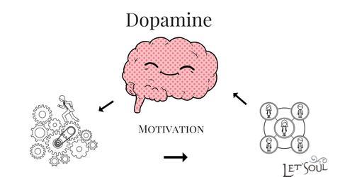 Brain Dopamine Clipart