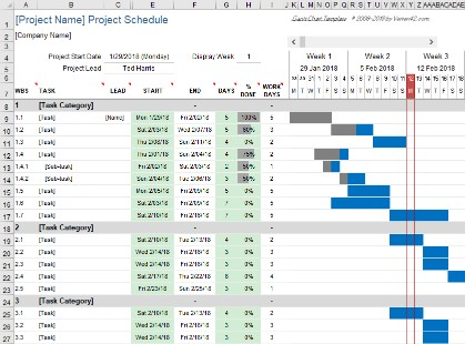 The ultimate list of 41 free project management templates project schedule gantt chart template maxwellsz