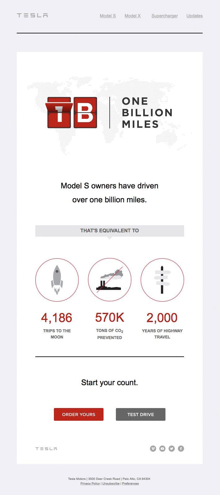Tesla promotional & informational email