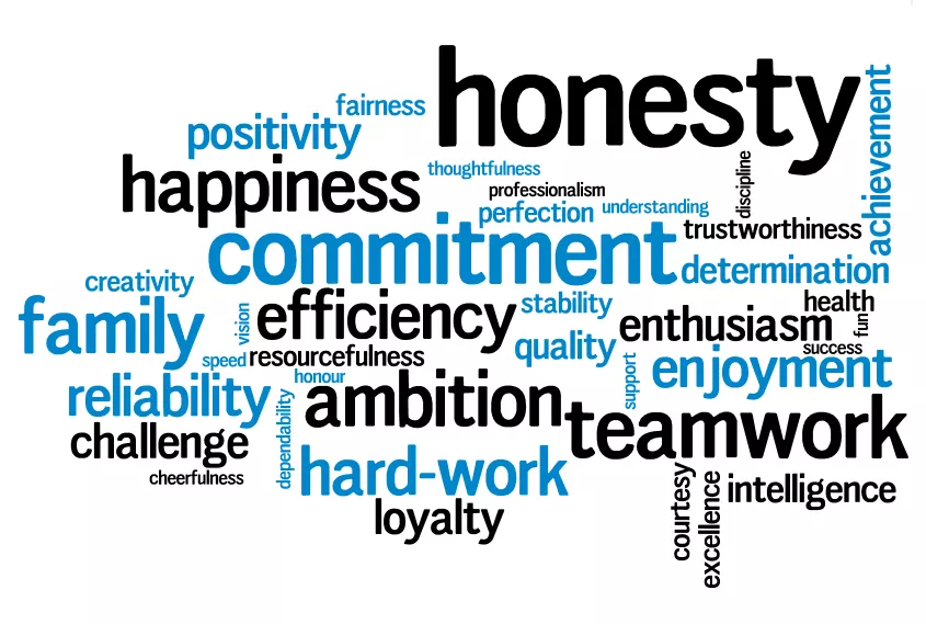 A word cloud listing over 30 work values, including honesty, teamwork, commitment, happiness, positivity, loyalty, and resourcefulness.