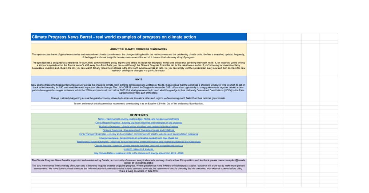 2020 Climate Progress Tracker Tool (beta version)