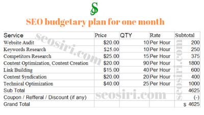 SEO Budget Template