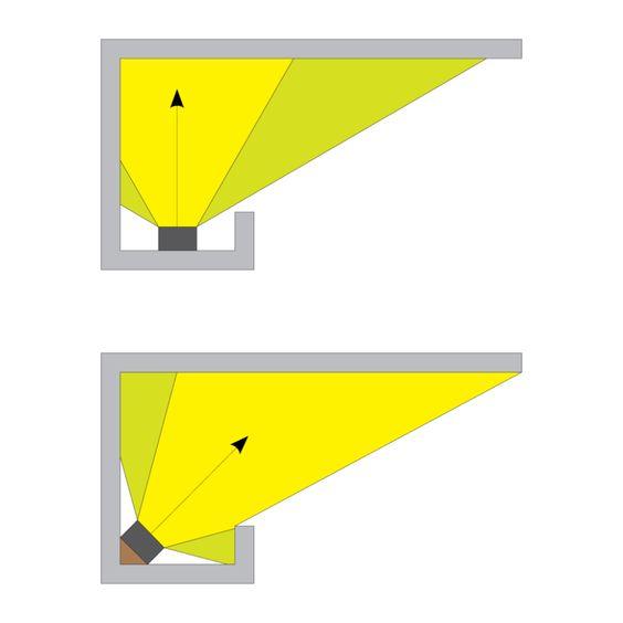 Cove Lighting Profiles