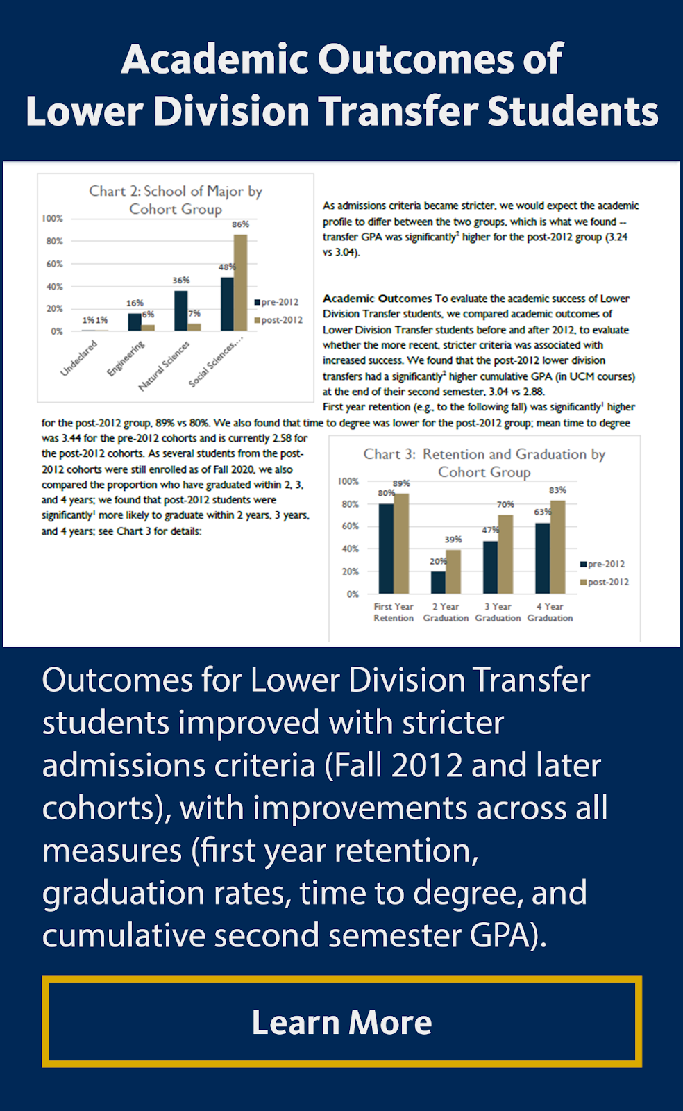 Academic Outcomes of Lower Division Transfer Students