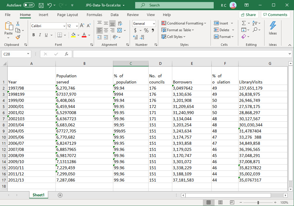 JPG to Excel conversion result opened in MS Excel