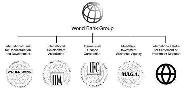 Image result for world bank upsc