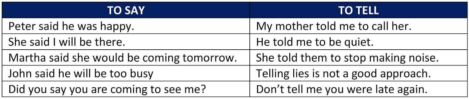 Conozca la diferencia entre SAY o TELL