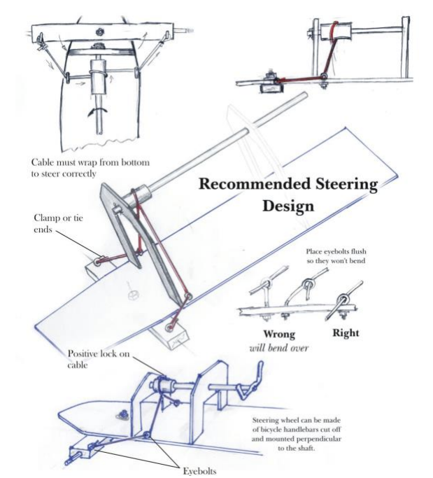 derby car wiring diagram 2018 official gravity game rules