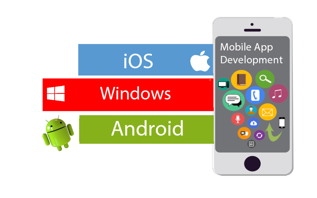 different platforms where Mobile Apps are Important for your Business