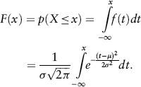 CDF | Normal distribution