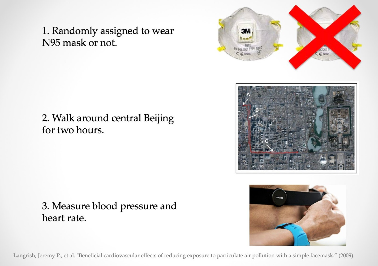 Pollution mask health blood pressure study