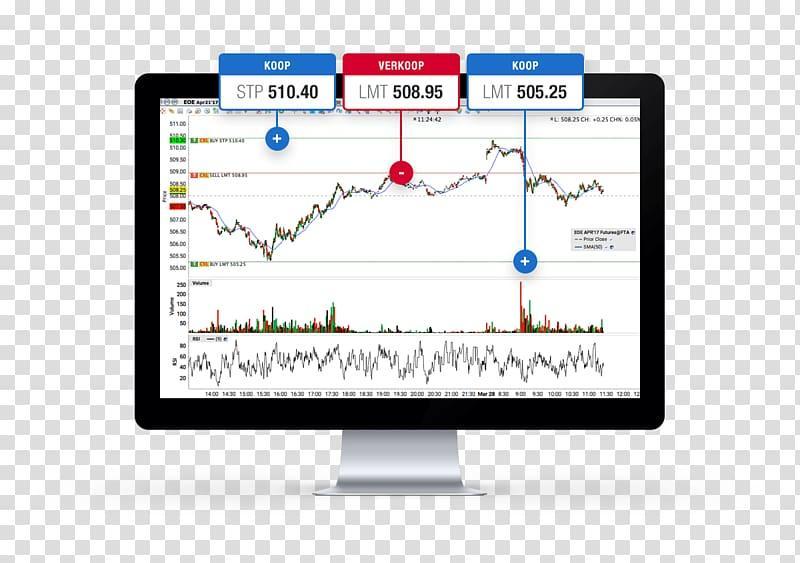 https://c7.hotpng.com/preview/258/497/77/option-day-trading-broker-trade-share-share.jpg