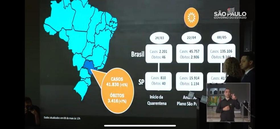 Dados de mortes e casos confirmados de coronavírus em São Paulo no dia 8 de maio  — Foto: Reprodução/Governo de São Paulo