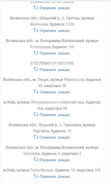 Будинок із каплицею, житло у Росії та квартира за $700. Нерухомість суддів Верховного Суду 13