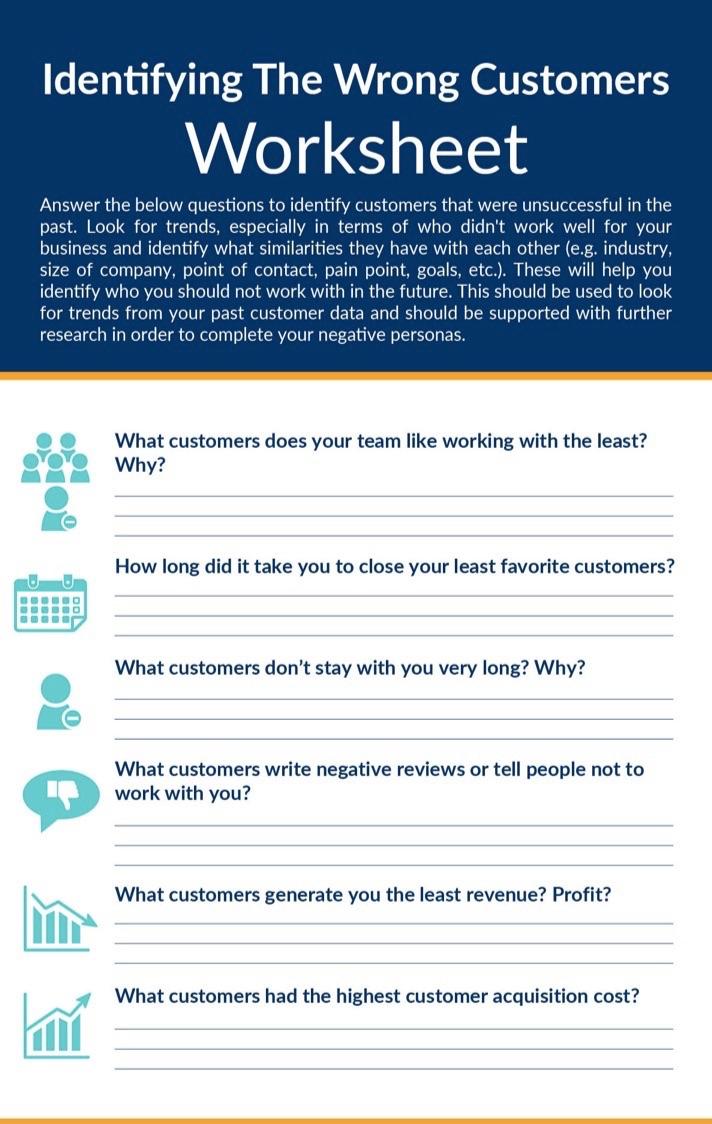 რა არის კლიენტის უარყოფითი მოდელი და რაში გვჭირდება ის