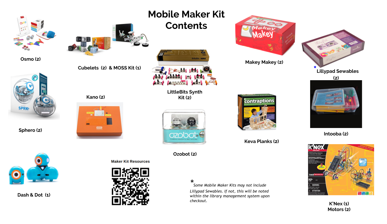 Mobile Maker Kit Contents_1.0.png