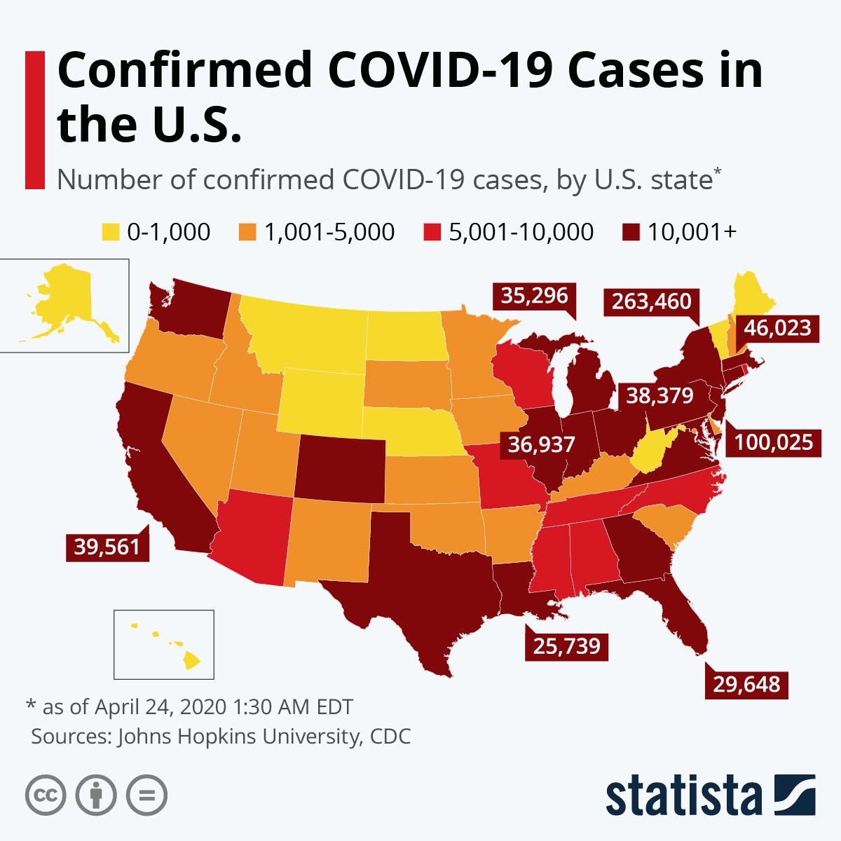 Infographic: Confirmed COVID-19 Cases in the U.S. | Statista