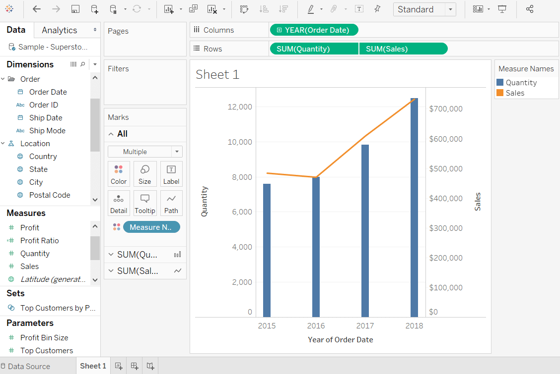 Tableau Dual Axis Chart