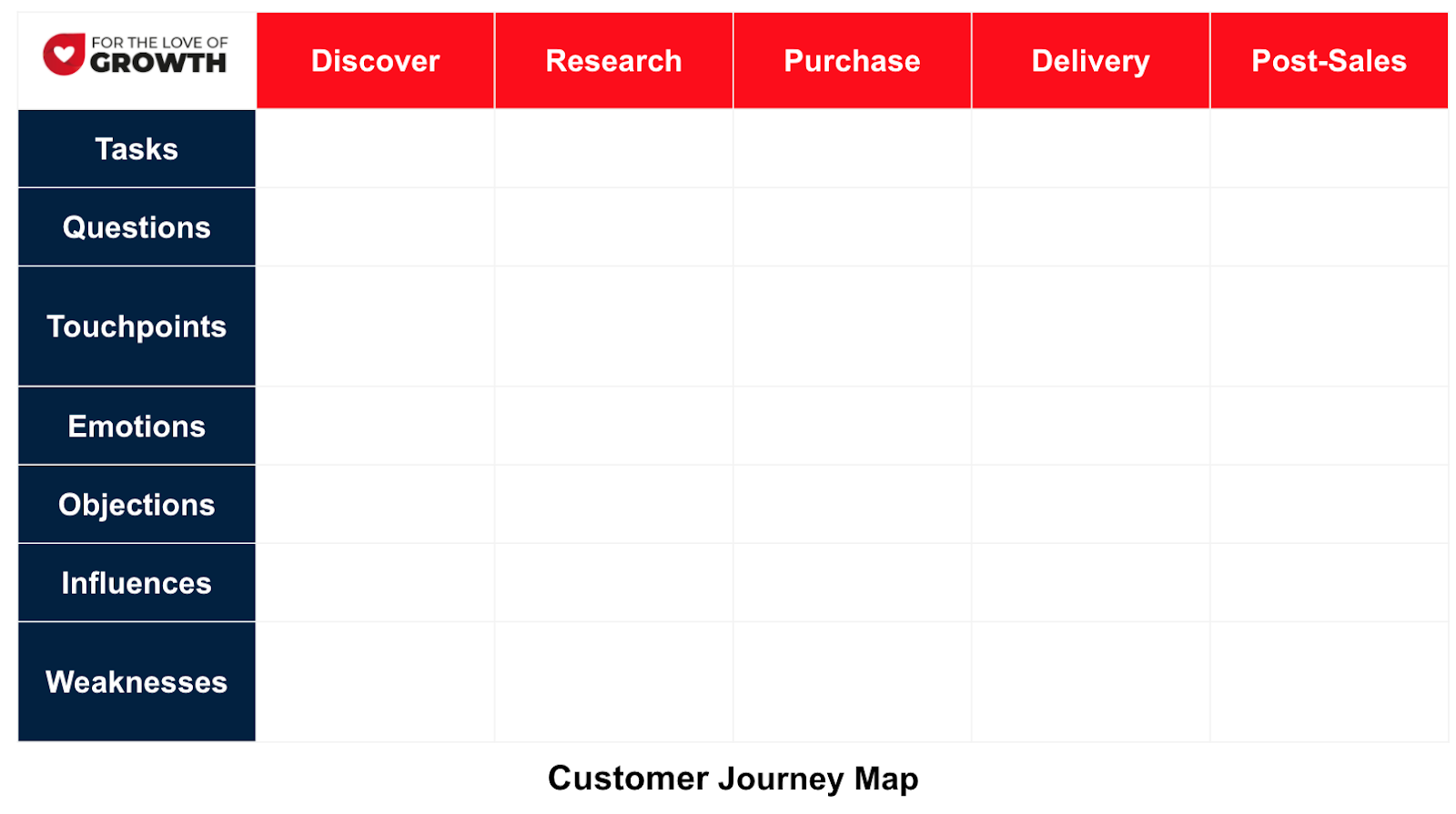 know your customer journey map