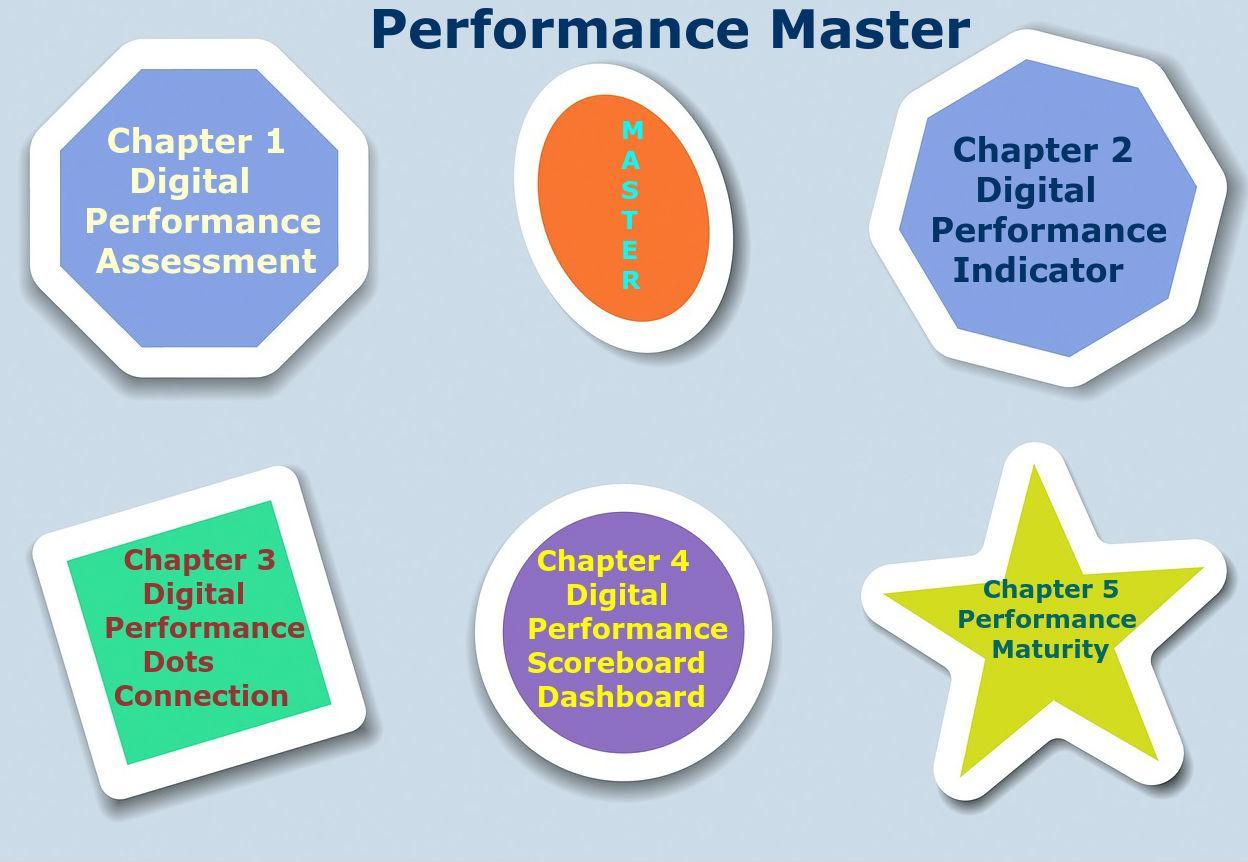 IPerformance Master Intro.jpg