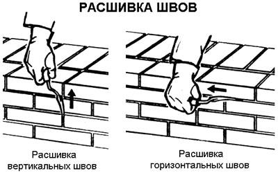 Расшивка горизонтальных и вертикальных швов