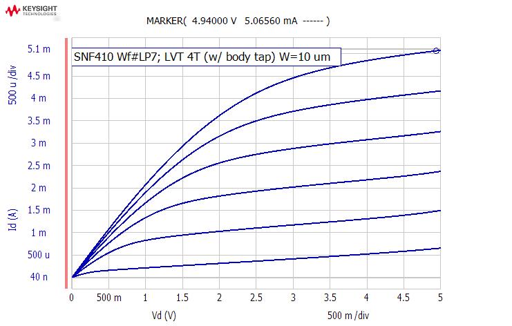 C:\Users\Lisa Rahman\Stanford Nano Fab\REPORT\WfLP7_MEASURED_DATA\LVT4T W10 IdVd.bmp