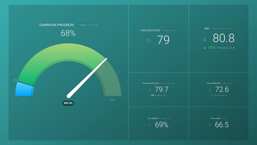 voiq basics dashboard