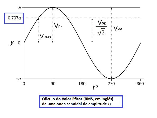 Sine_wave_voltages.png