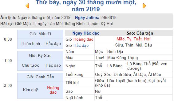 Dự đoán kết quả xsmb ngày 30/11/2019 theo phong thủy
