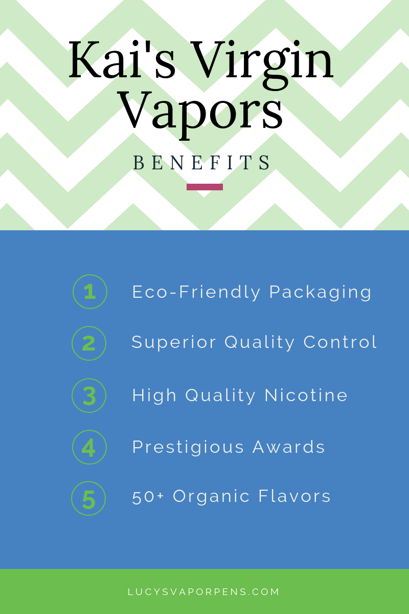 What are Organic Nicotine Salts and why do they matter