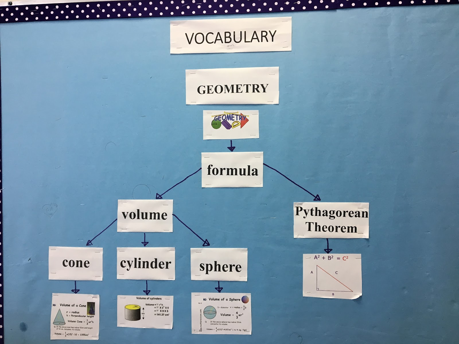 vocabulary and previewing instruction example