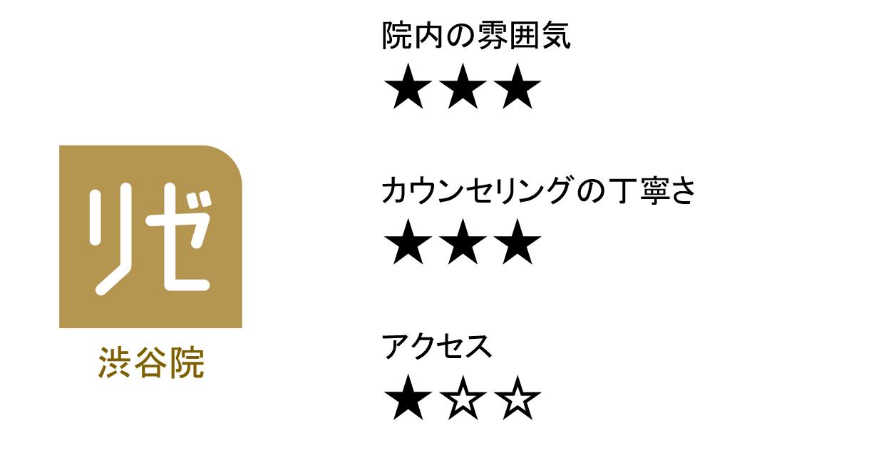 リゼ クリニック 渋谷
