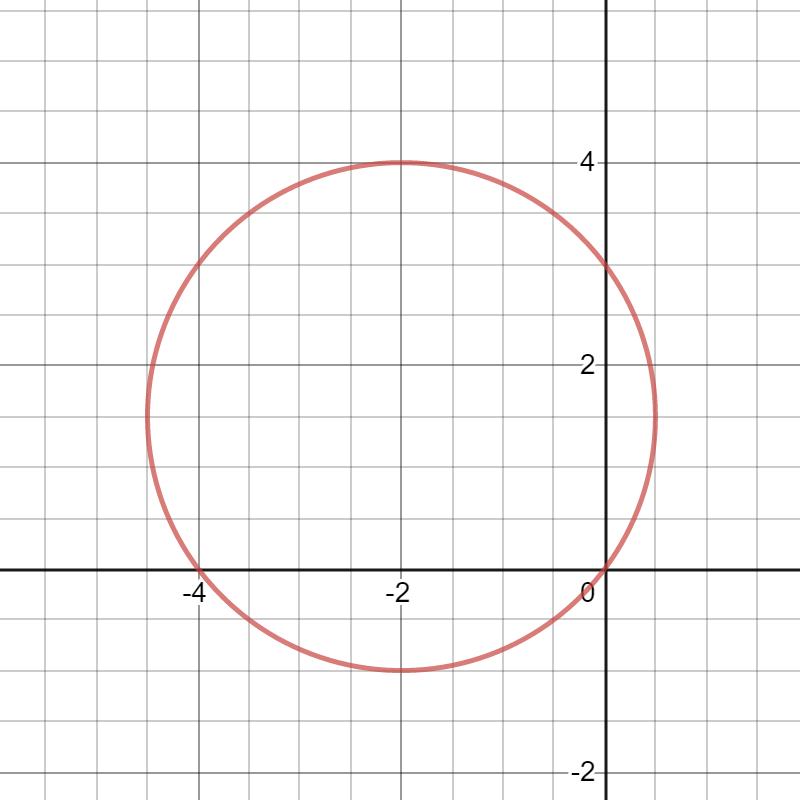 C:\Users\ANKIT THAKUR\Downloads\desmos-graph (5).png