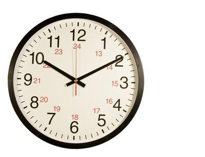 USAA Member Community How to Tell Military Time (1).jpg