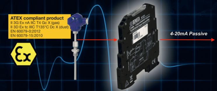 Tìm hiểu giá của bộ chuyển đổi tín hiệu