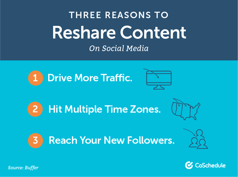 reasons why resharing content on social media works