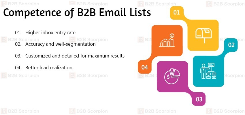 New UK 10 Million ✔️✔️ Consumer Customer B2B B2C Email List Sale Database ✔️ ✔️