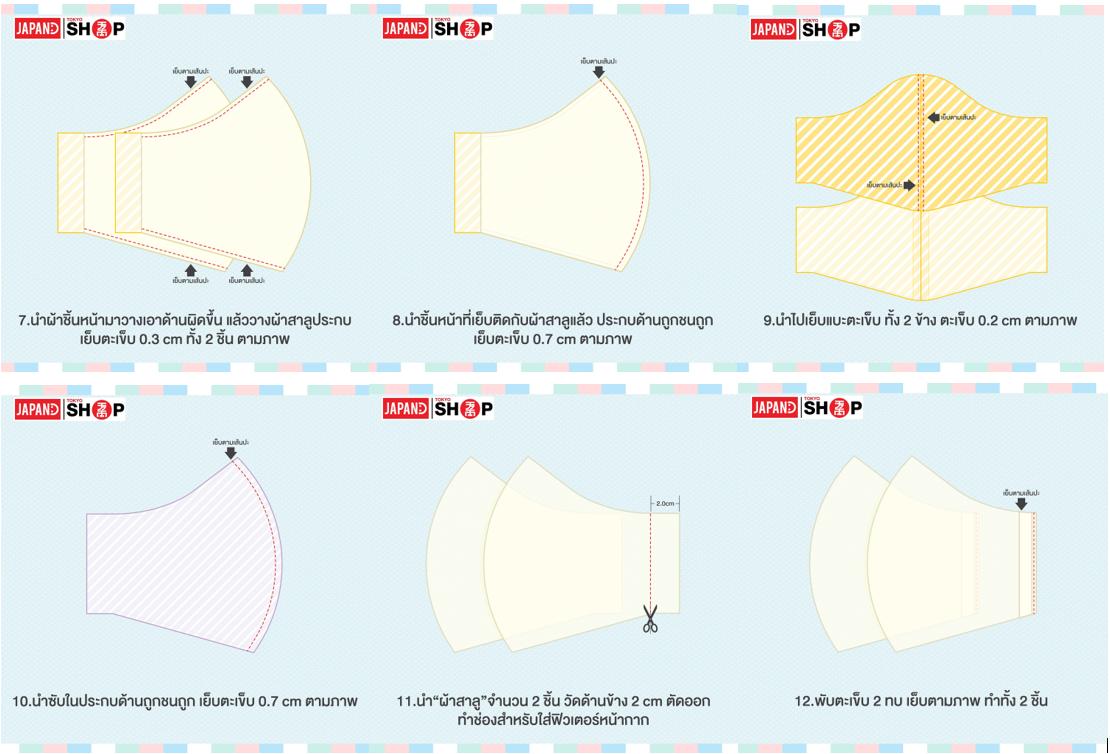 2. วิธีการทำหน้ากากผ้าทรง 3D (ทรงญี่ปุ่น) มีช่องสำหรับใส่ฟิวเตอร์หน้ากาก 03