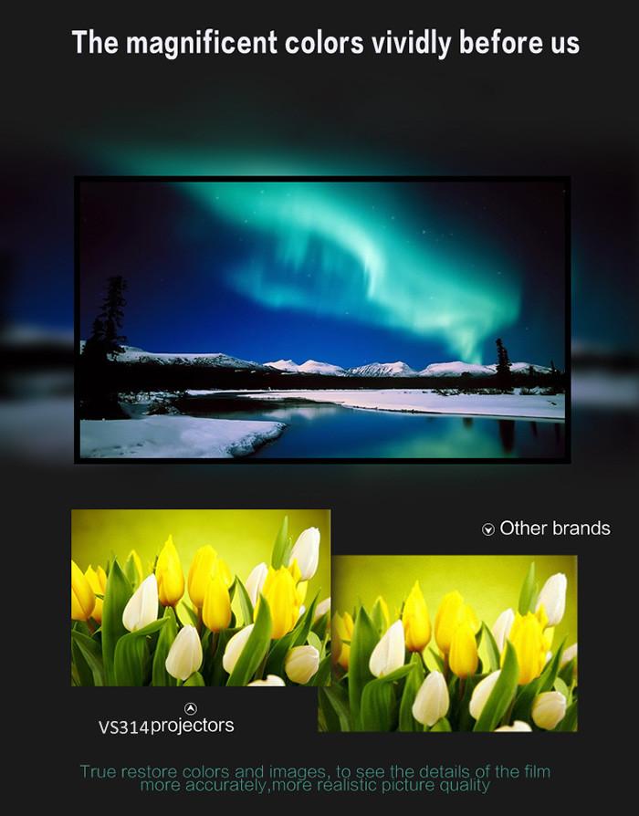 Projecteur LED 1500 Lumens 800 x 480 Prise Peritel TV Pixels Lecteur multimédia HDMI USB TF SD carte www.avalonkef.com15.jpg