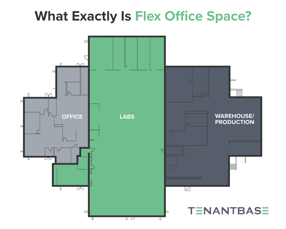 flex office space floorplan example | TenantBase
