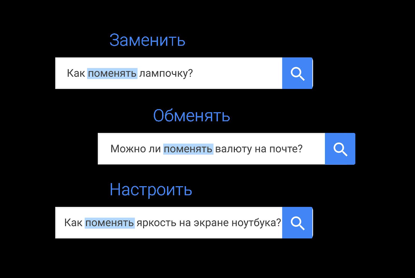 как Google понимает запросы пользователей