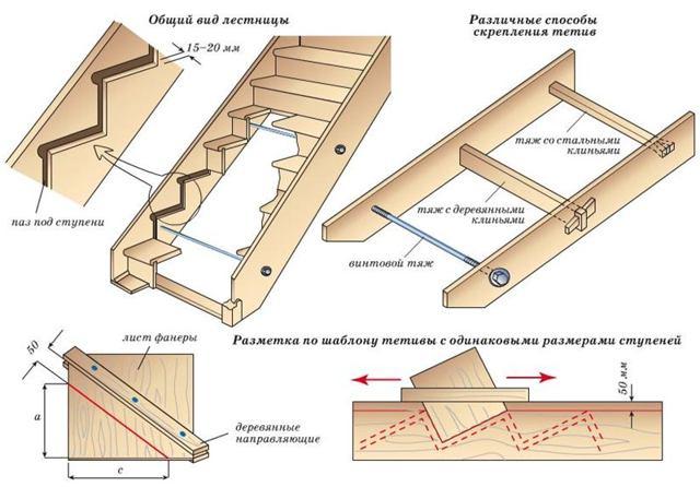 изготовление-деревянных-лестниц-своими-руками.jpg