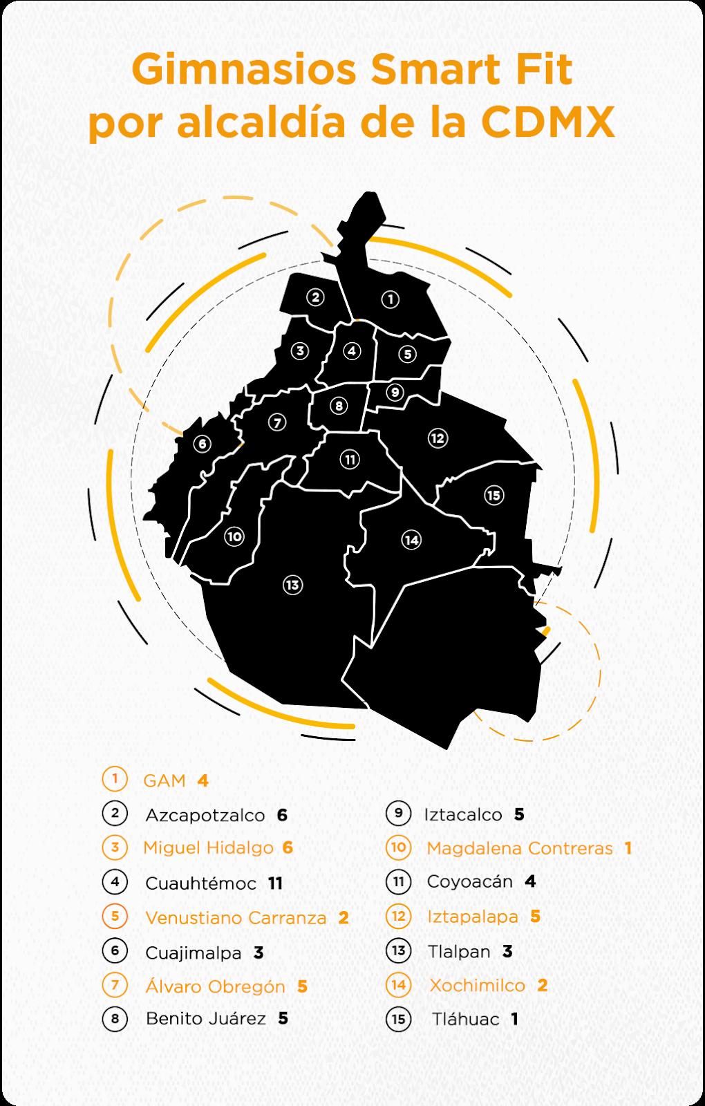Mapa de la CDMX con los gimnasios Smart Fit por alcaldia
