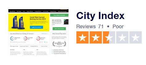 city index scam